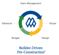 builder-driven_pre-construction_services_logo_full